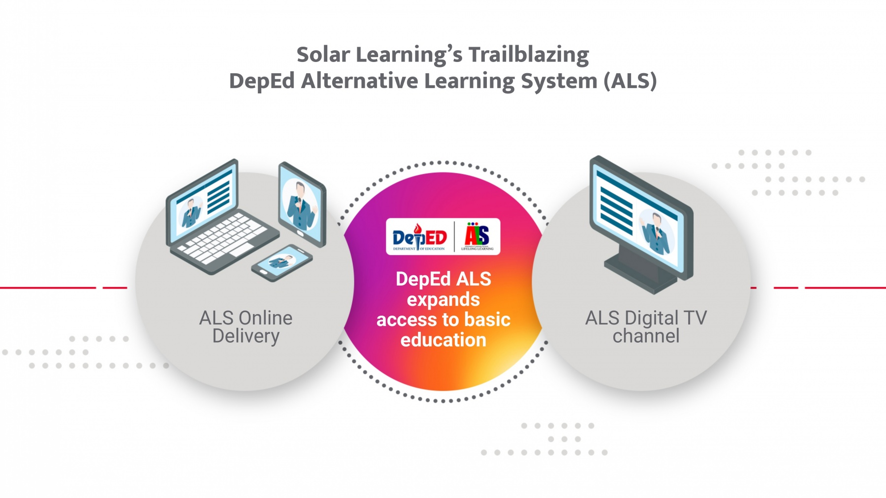 solar-learning_page-0003