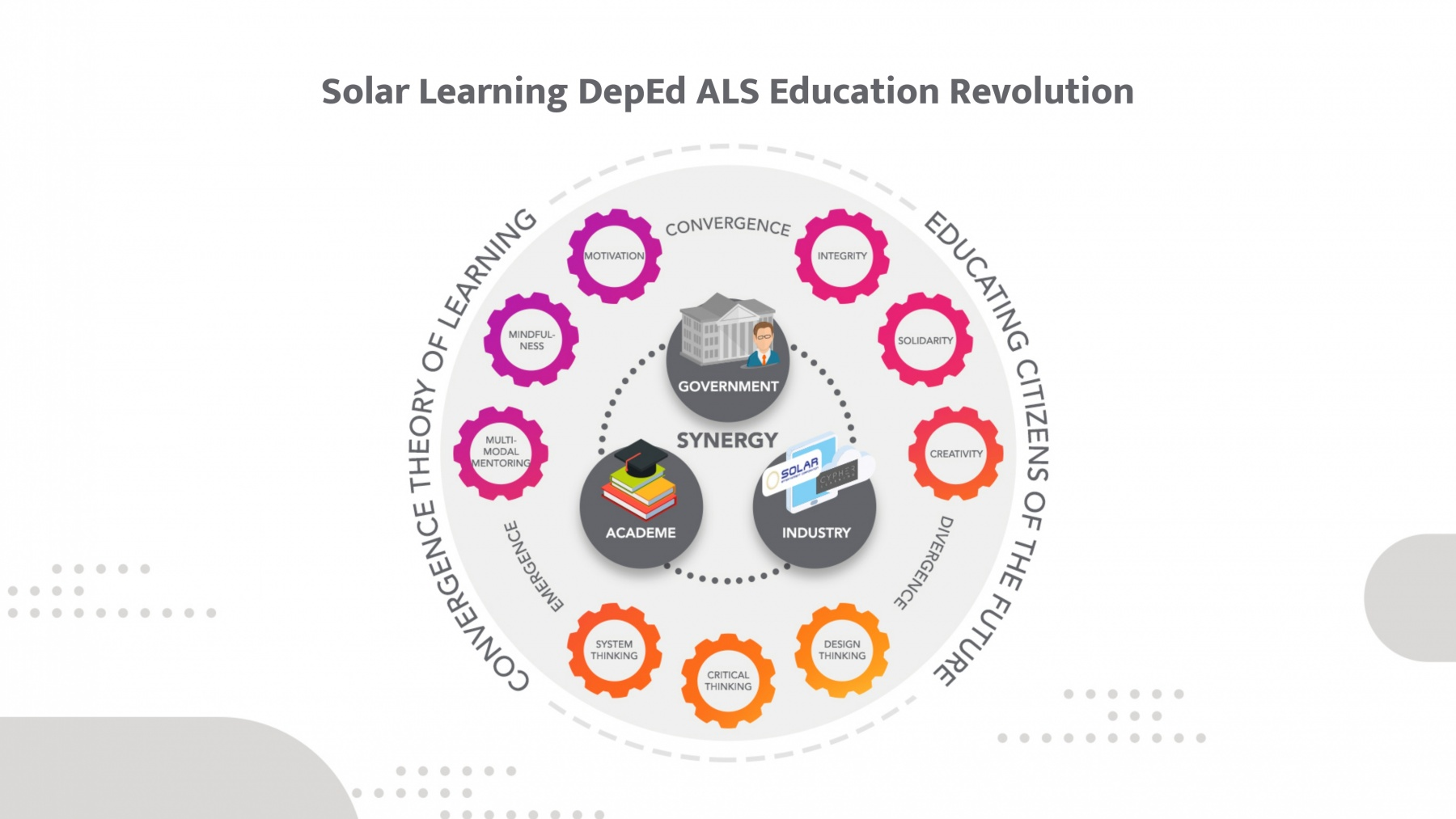 solar-learning_page-0005